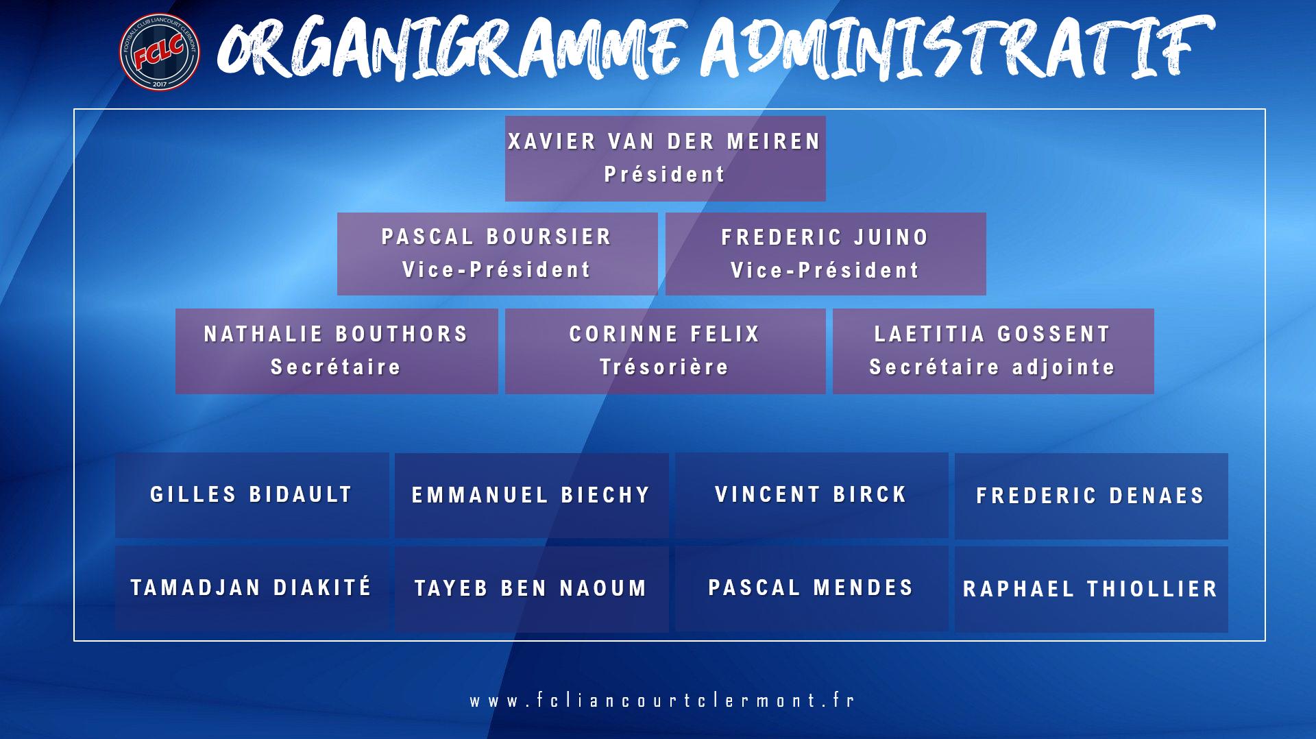Organigramme administratif 1