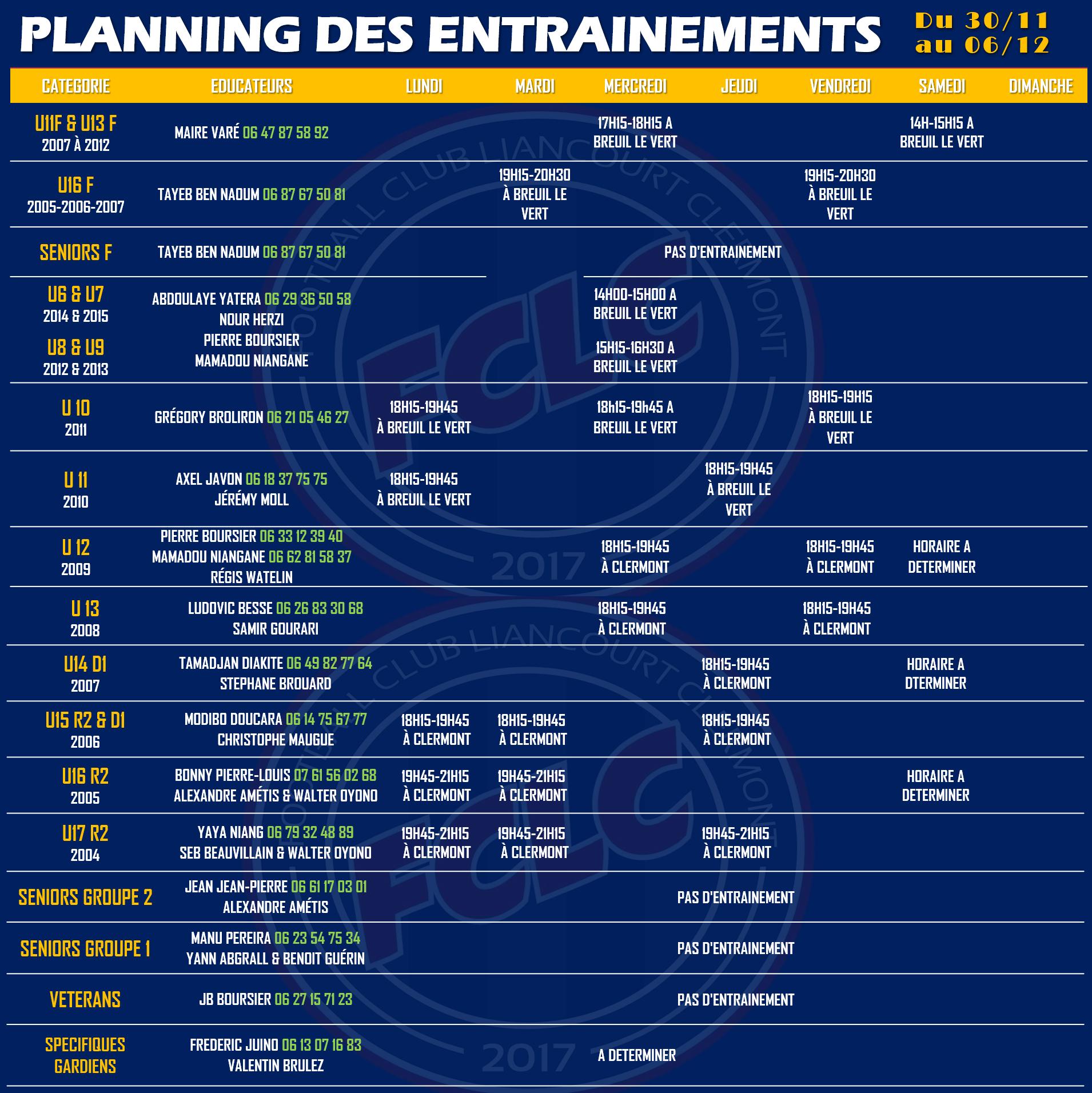 Planning s1
