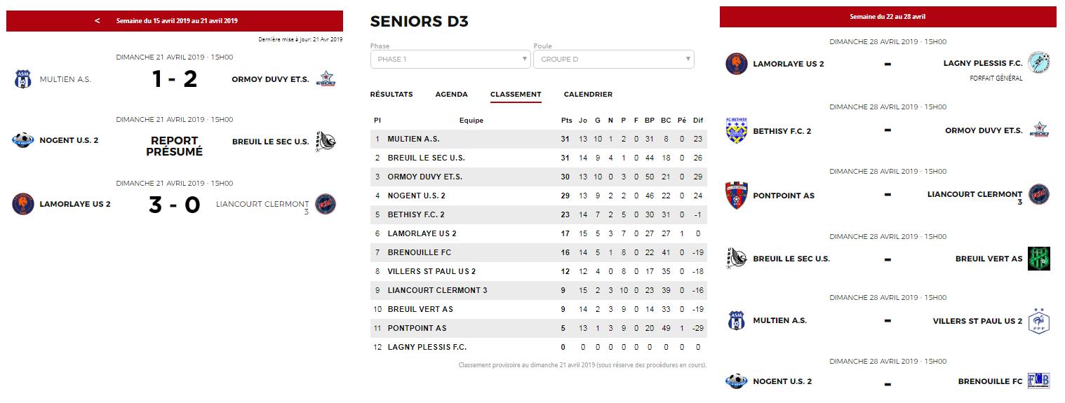 Seniors c 3